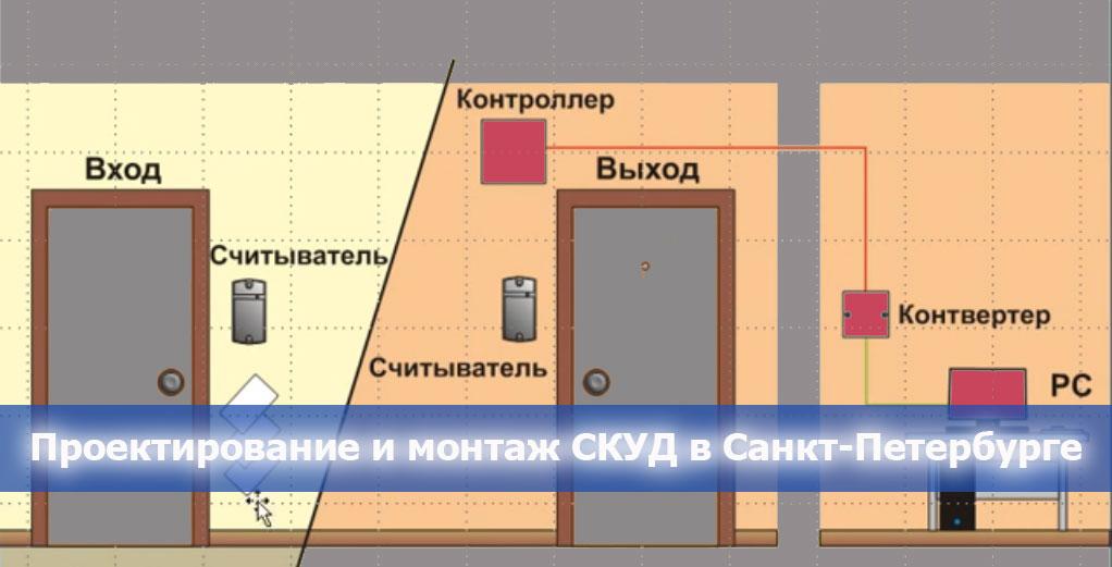 Проектирование и монтаж СКУД