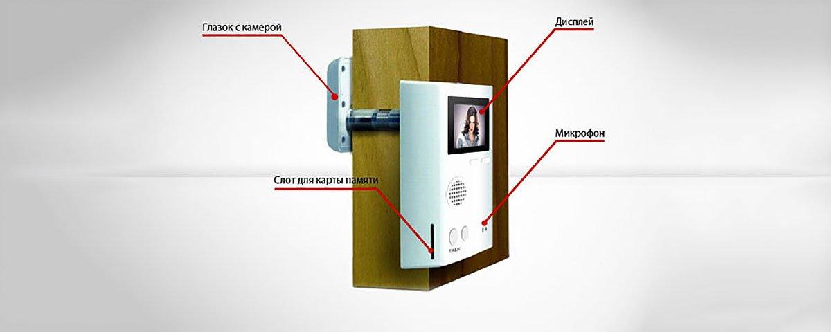 Устройство дверного глазка с видеокамерой