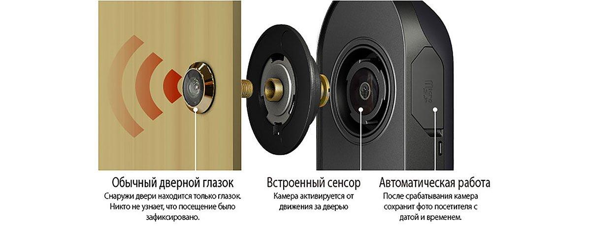 Видеозвонок на дверь в квартиру строение