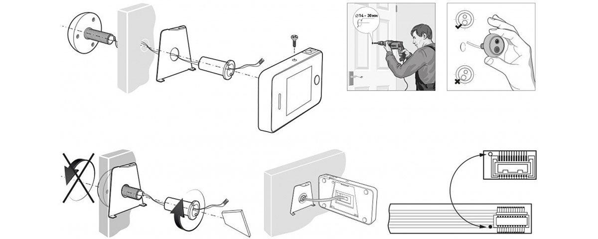 Установка видеозвонка на дверь в квартиру